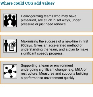 cog value